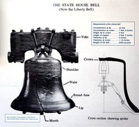 Liberty Bell graphic